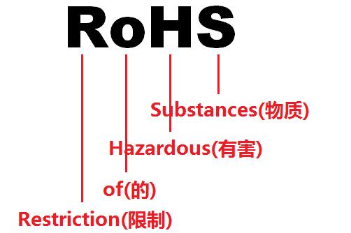 RoHS认证过不了怎么办?