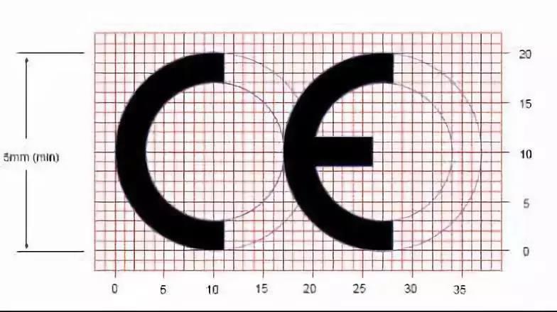 CE标志尺寸要求