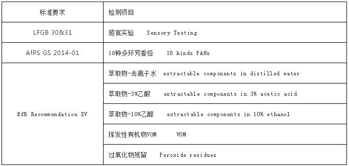 LFGB检测标准