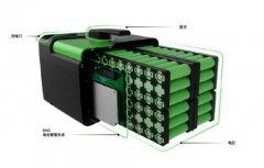 锂电池ROHS认证标准及申请流程是什么